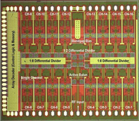 Silicon Phased Array Chip Most Complex in World