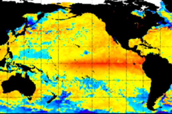 Ocean temperature data